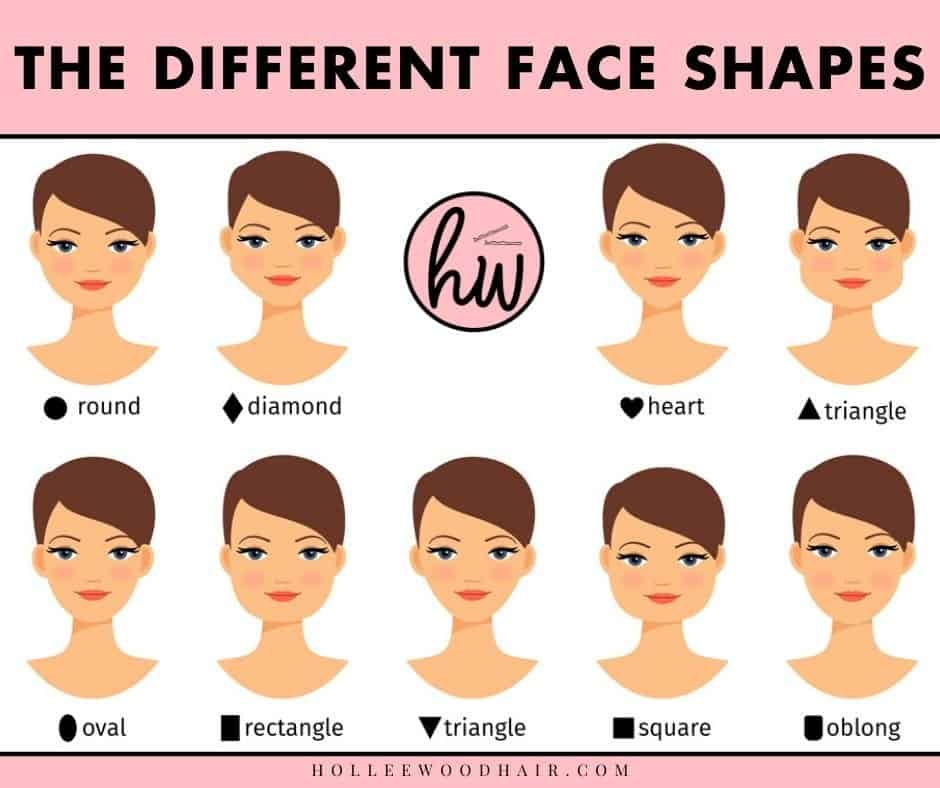 The 5 Best Hairstyles For Your Face Shape What Should You Choose